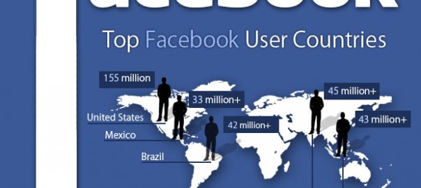free infographics service for facebook